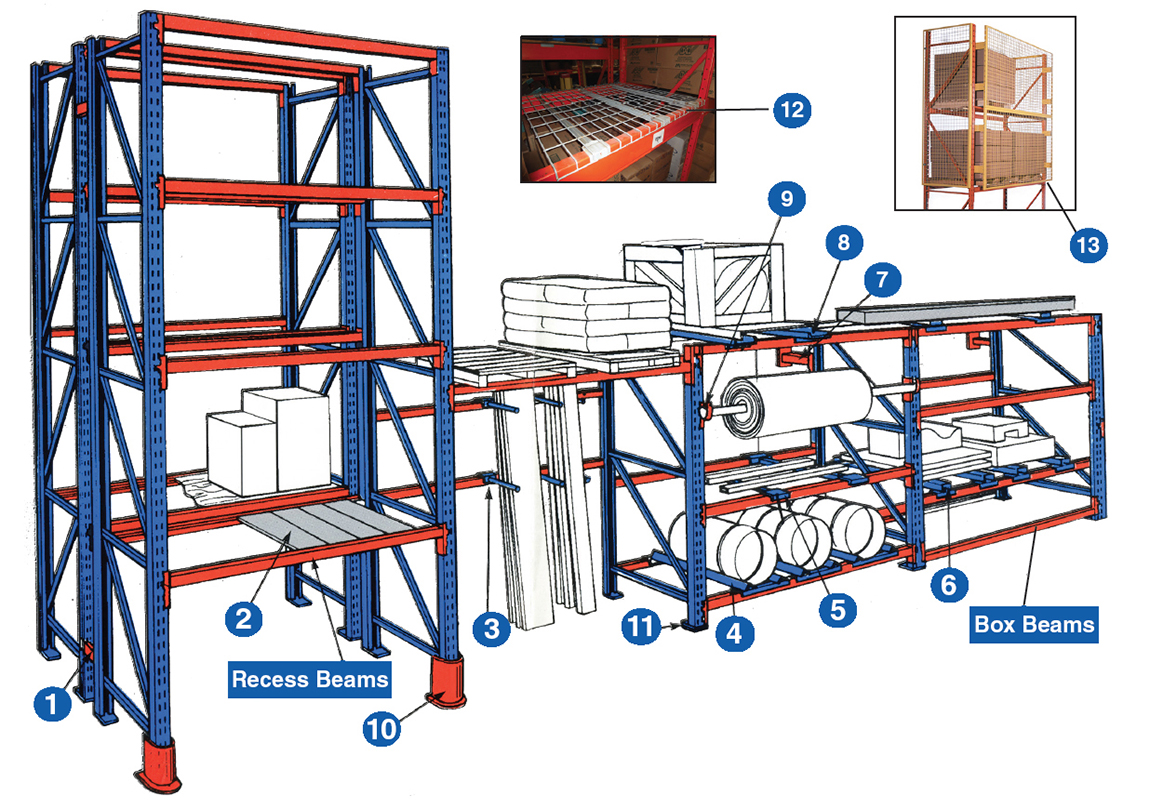 Racking Parts and Accessories Diagram